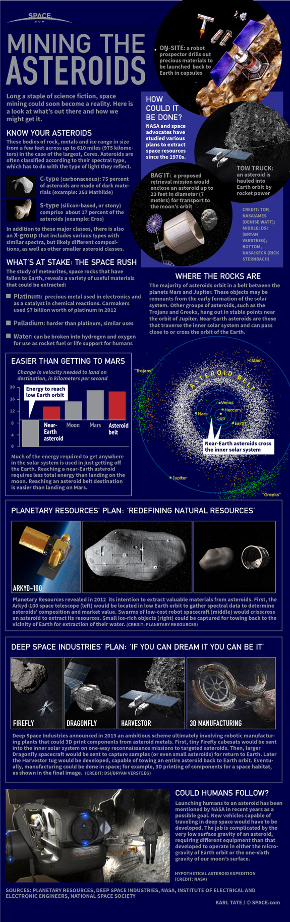 asteroid resources